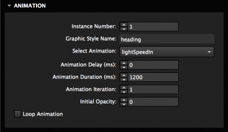 Choose from 74+ Animations